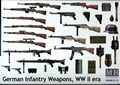 German Infantry Weapons, WW II