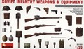 Soviet Infantry Weapons/Equipment 1/35